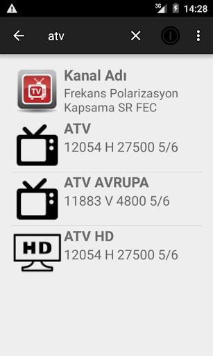 Türksat Frekans Listesi
