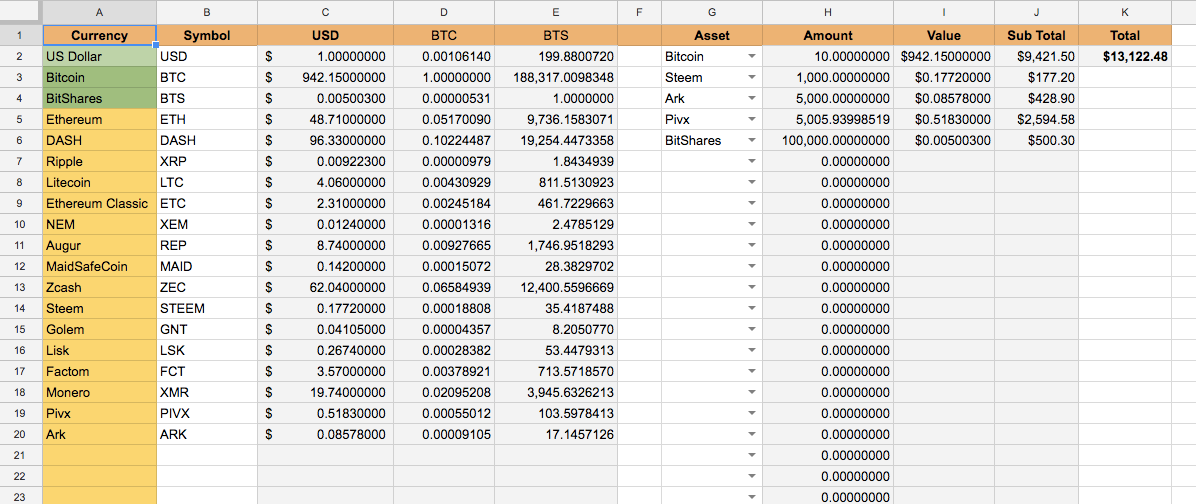 Example of tracking bitcoin and crypto transactions via a spreadsheet