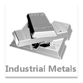 Industrial Metals Price