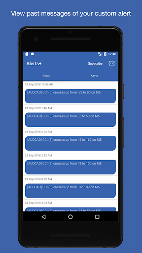 Forex alert android