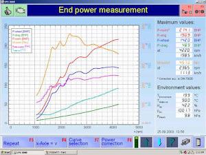 Fa-ti masina mai puternica! Cablu rescriere software motor ECU Chip-Tunning