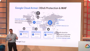 Migrate DDoS Defense to the Cloud: eBay's Journey With Cloud Armor and Reblaze