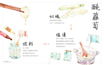 Photo: Cooking illustration-2