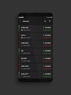 Best options trading simulator app