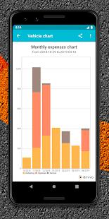 App Drivvo – Car management, Fuel log, Find Cheap Gas APK for Windows Phone