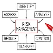 Risk Management Preservation