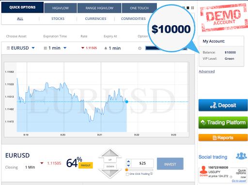 OPTECK $10 000 Binary Options