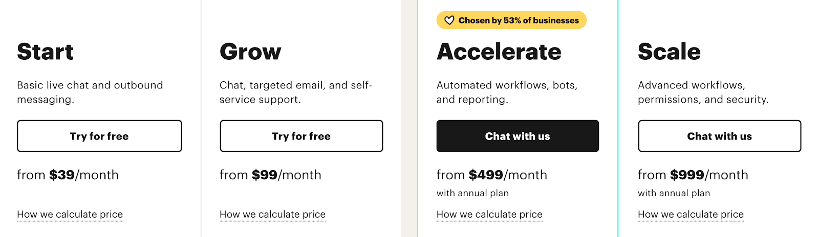 Intercom pricing plans