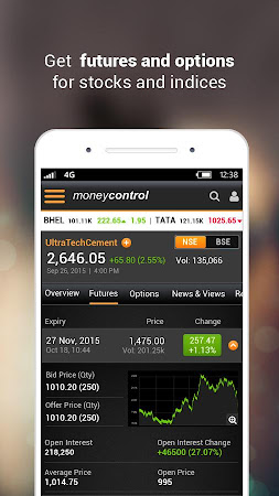 Moneycontrol Markets on Mobile 3.1 screenshot 237152