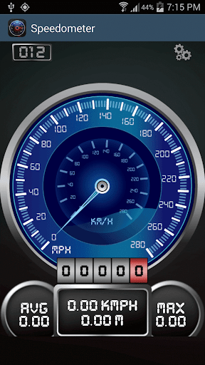 Speedometer:Analogue Digital