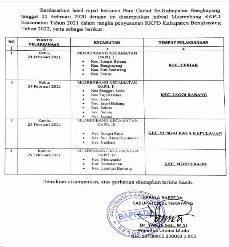 Musrembang Kecamatan Tahun 2021 Kabupaten Bengkayang Akan Digelar Dua Hari di 4 Kecamatan