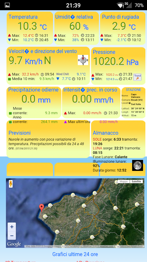 Tropea.biz- screenshot