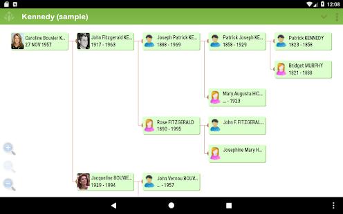 Family Tree Maker - FamilyGTG Mod