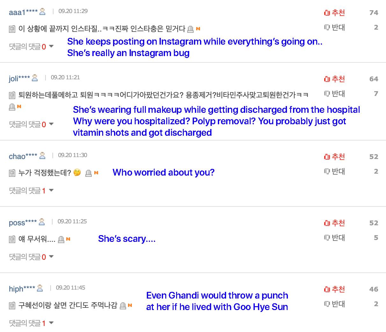 goo hye sun hospital discharged