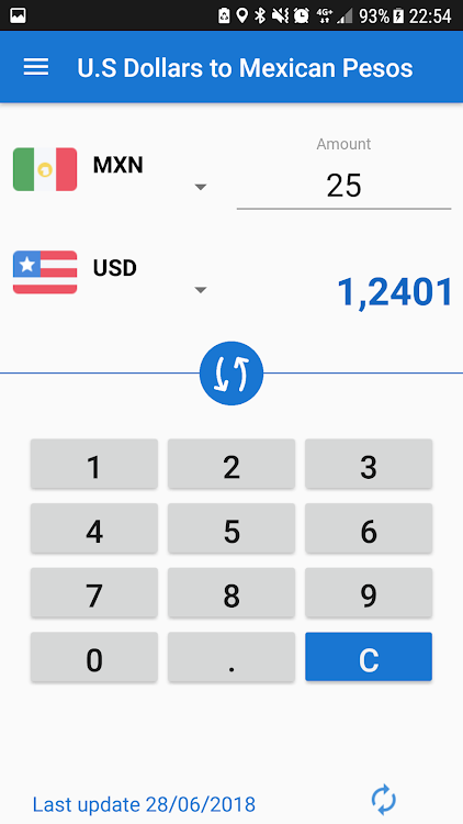 Us Dollar To Mexican Peso Usd Mxn