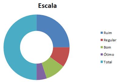 gráfico de rosca.png