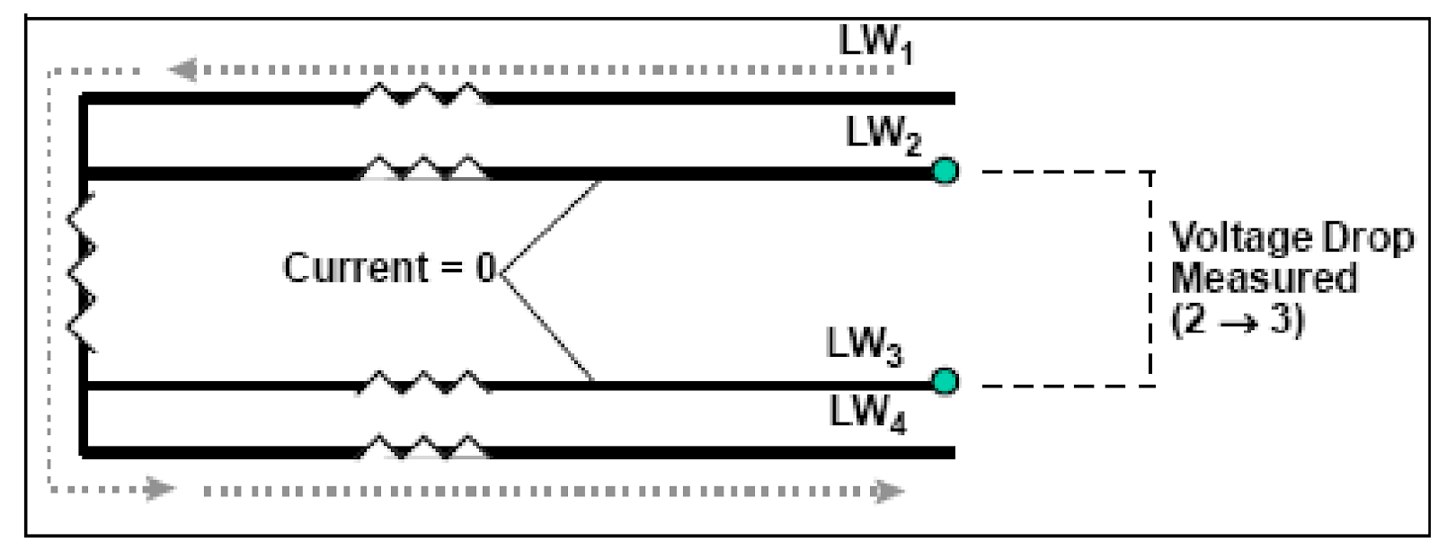 Lead wire compensation for 4 wire RTD