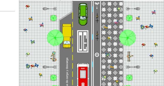 Cambios en el Paseo desde este mes: un carril, vía ciclista y más zona peatonal