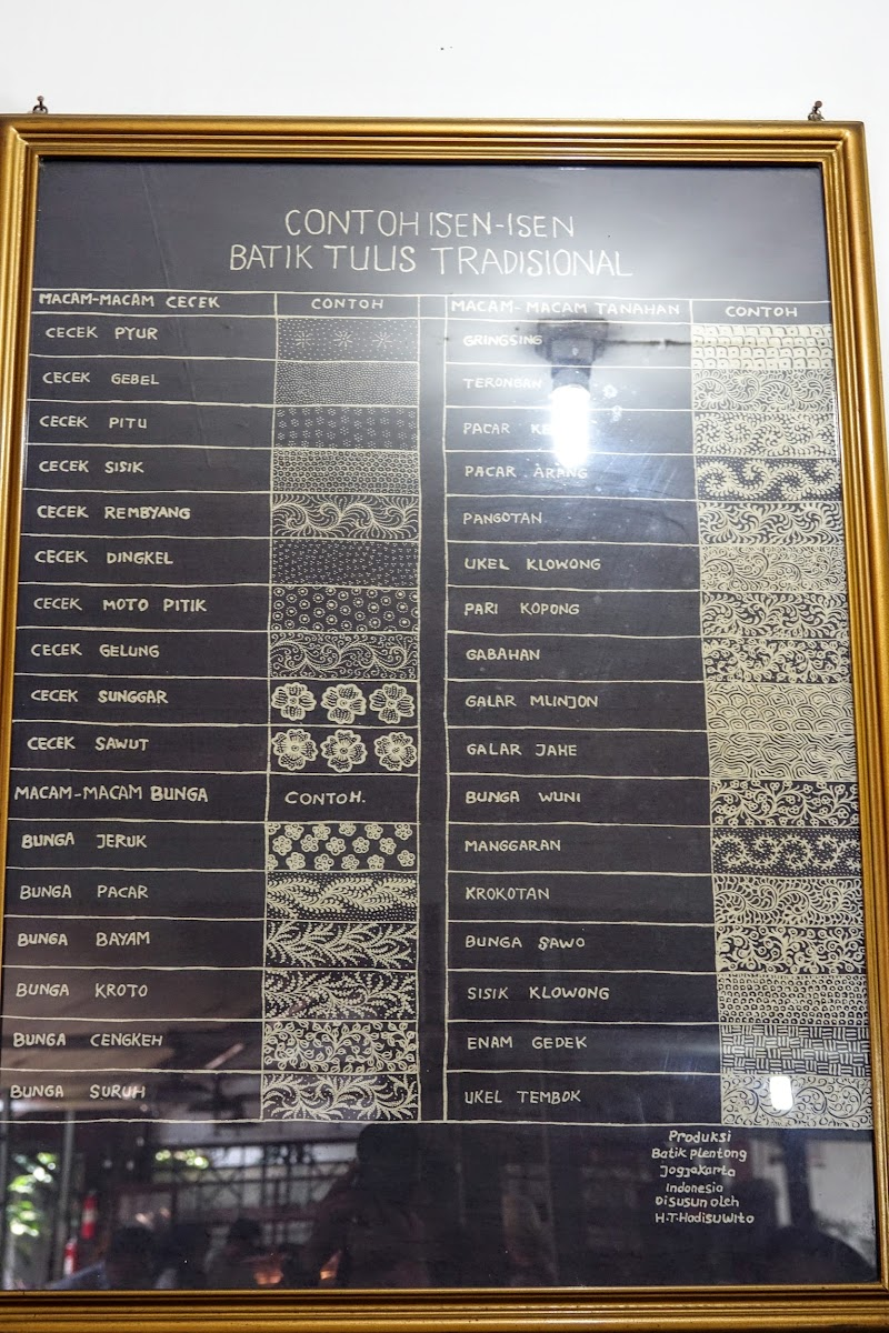 Indonesia. Crafts . Batik Patterns