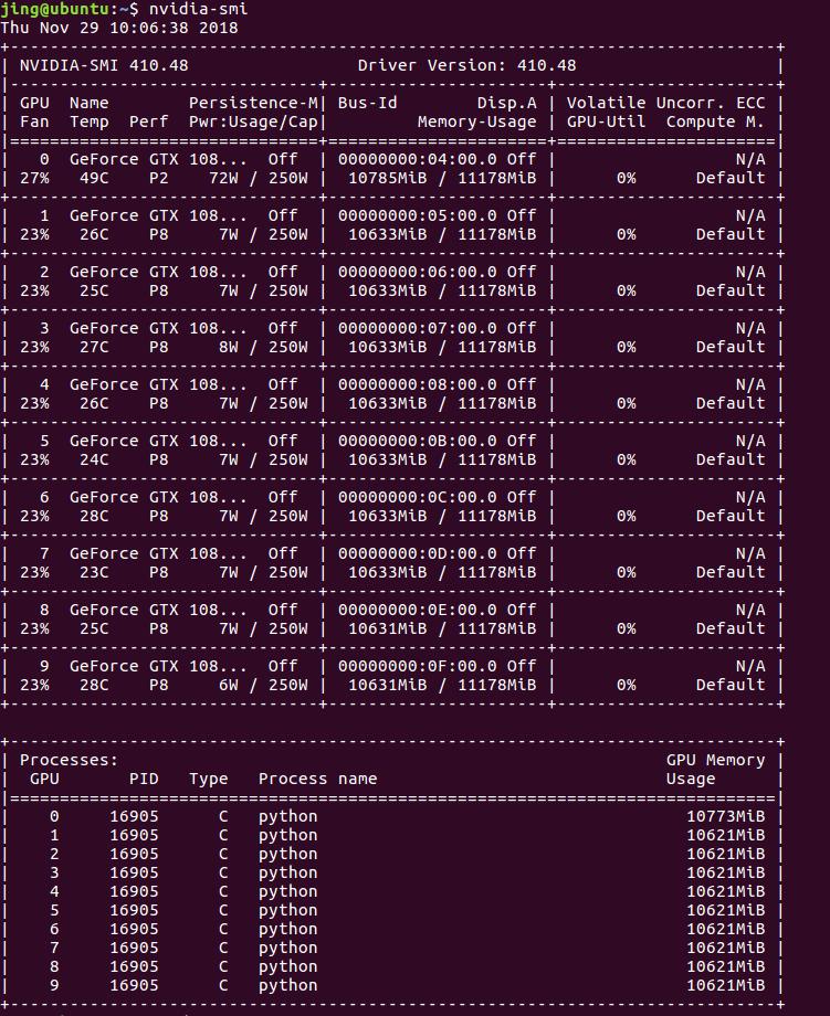 ai, gpu, alloc] 限制你的程式佔用GPU   井民全觀點(Jing's