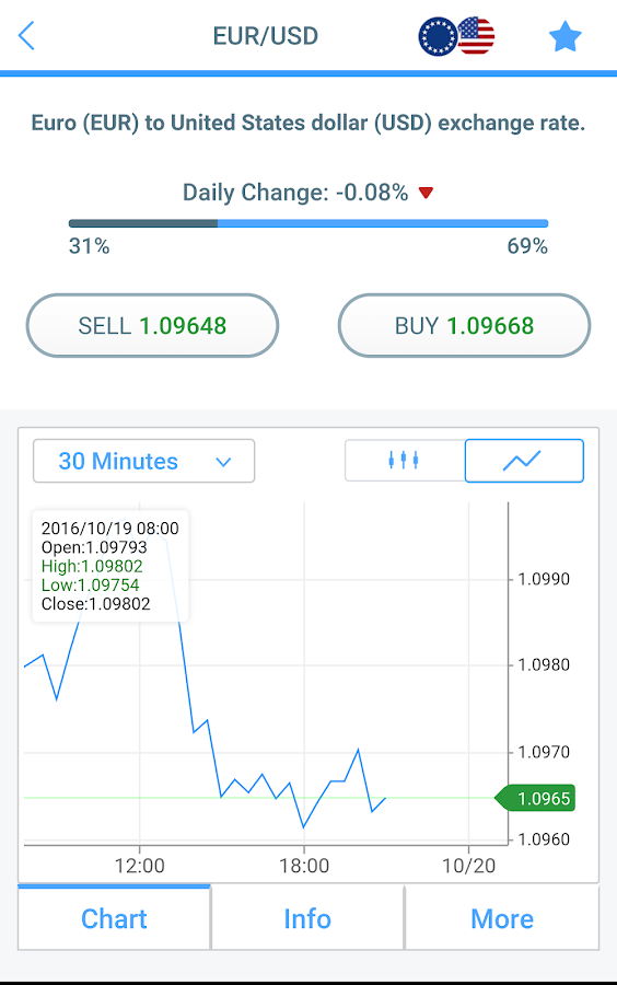 Forex trading strategies investopedia videos metcash dividend reinvestment program