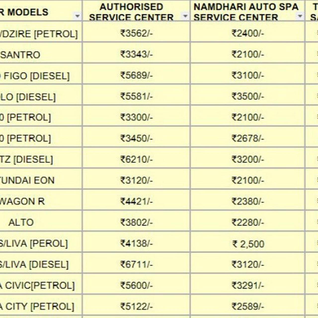 Ecm Repair Cost In India