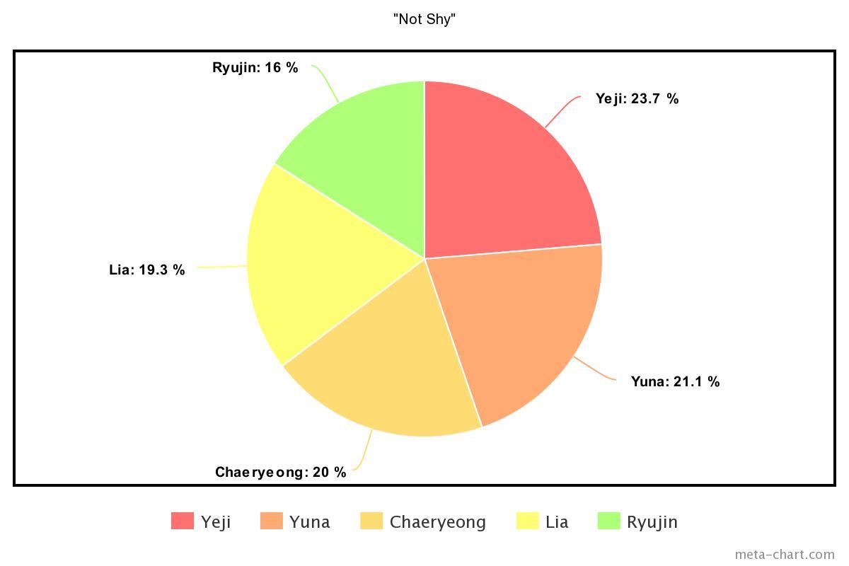 meta-chart - 2021-01-15T160210.041