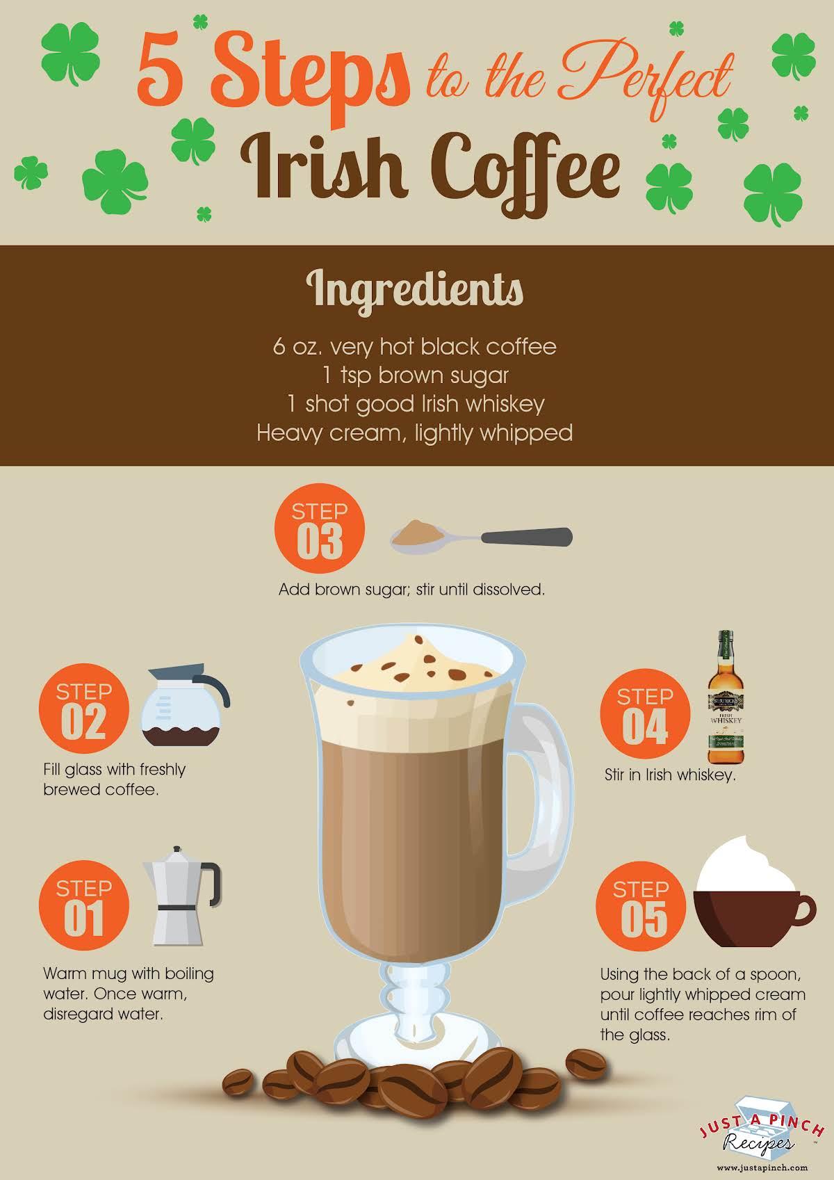 5 Steps to the Perfect Irish Coffee