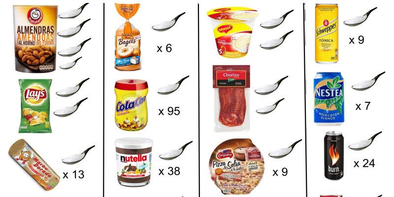Azúcar añadido a productos ultraprocesados