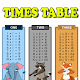 Multiplication tables Download on Windows