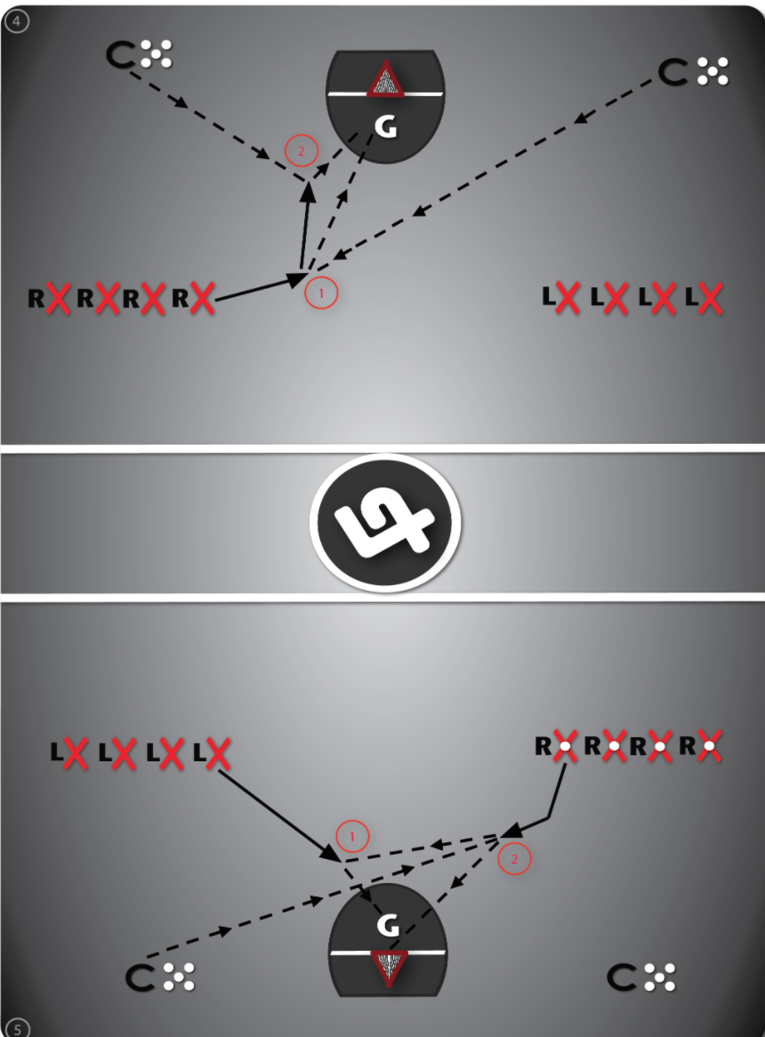 Goaltending Lacrosse Drills - Diagram of the quick reaction rebounds drill
