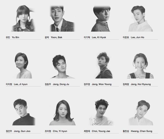 JYPE Actors
