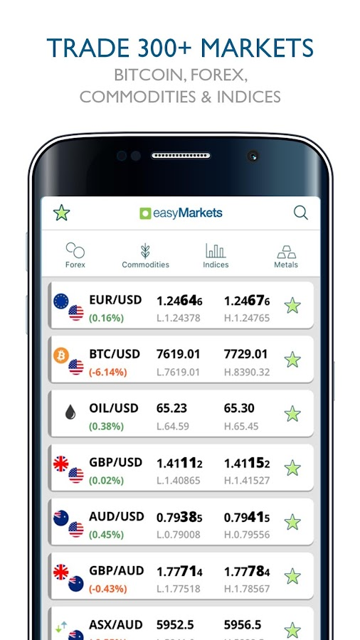 easyMarkets: Trade Forex, Bitcoin, CFDs, Gold, Oil- screenshot