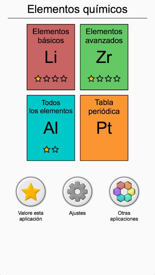 Los elementos qu micos de la tabla peri dica quiz tabla periodica de los elementos qu micos de la tabla peri dica quiz urtaz Choice Image