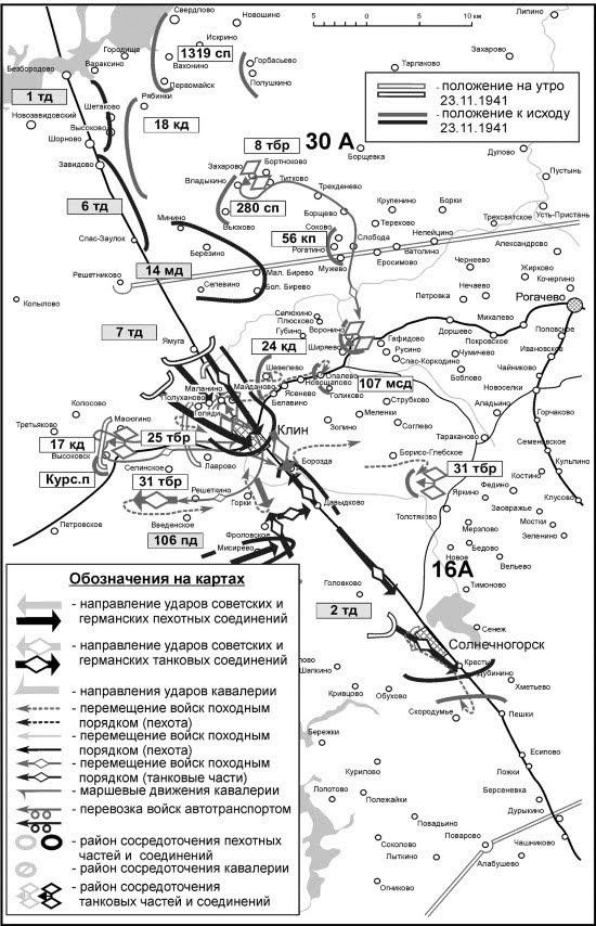 Положение на правом фланге Западного фронта 23 ноября 1941г.