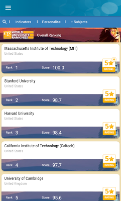 QS World University Rankings - screenshot