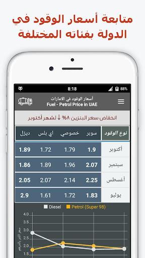 اسعار البترول في الامارات