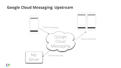 Photo: For cross-device updates, you can use the new Upstream API from Google Cloud Messaging. This lets you use the GCM infrastructure to efficiently send notifications from your app to your server, or from your app on one device to the same app running on other devices.