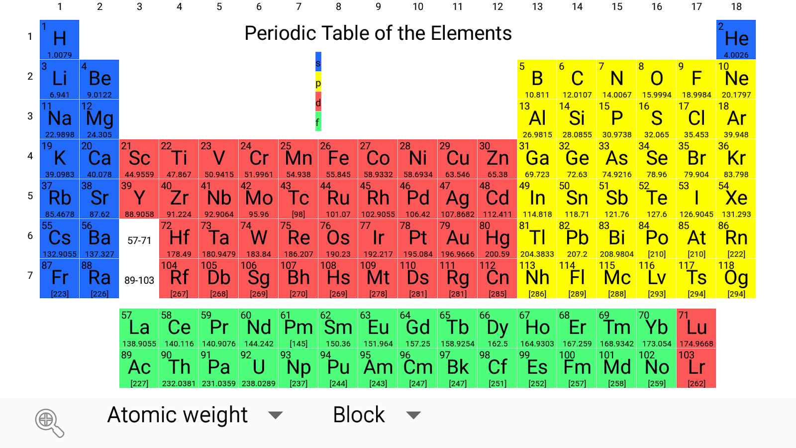 Periodic table chemistry elements 2018 android apps on google play periodic table chemistry elements 2018 screenshot urtaz Choice Image