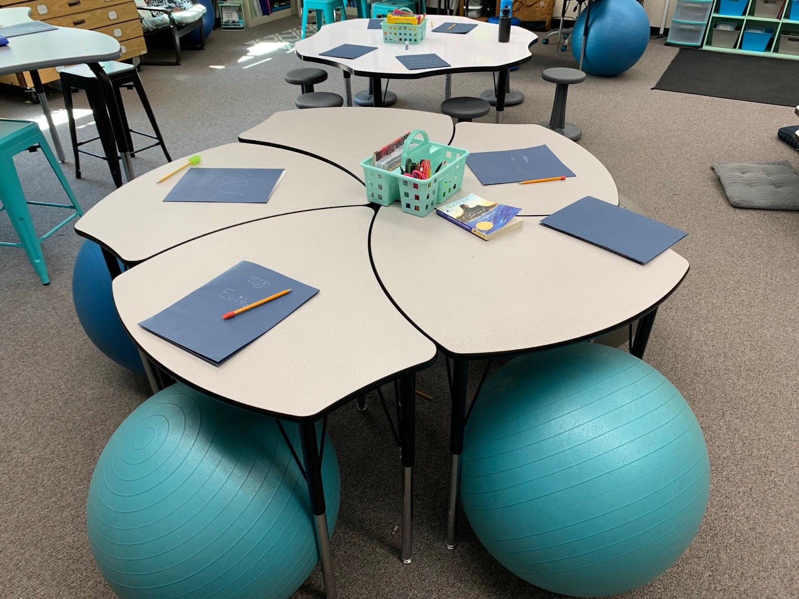 Future Ready Classroom