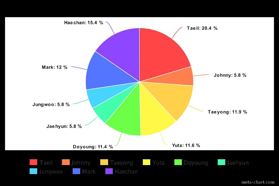 meta-chart (48)