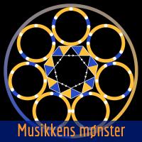 ww.musikkensmønster.dk