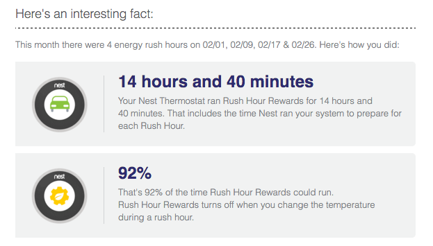 Rush Hour rewards interesting fact