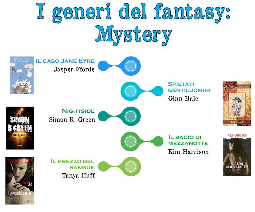 I generi del fantasy: Mystery