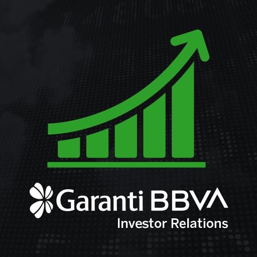 Garanti Investor Relations
