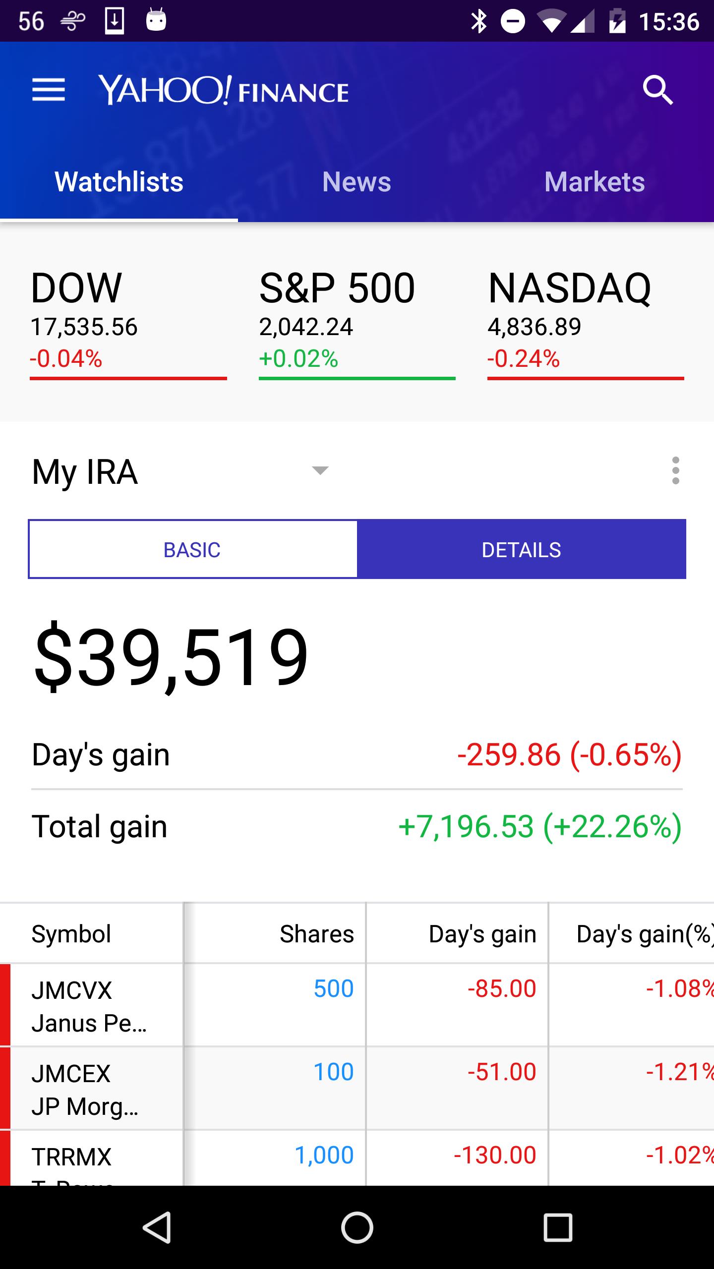 Yahoo Finance screenshot #2