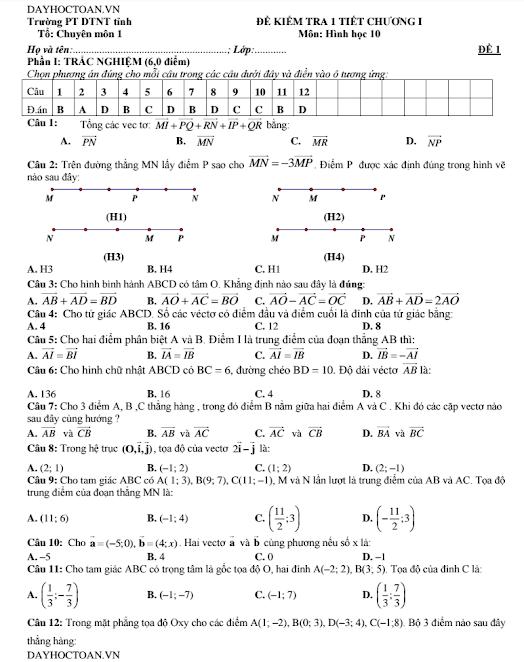 Đề kiểm tra lớp 10 chương 1 vec tơ trắc nghiệm và tự luận