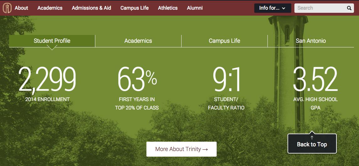Trinity University Student Profile
