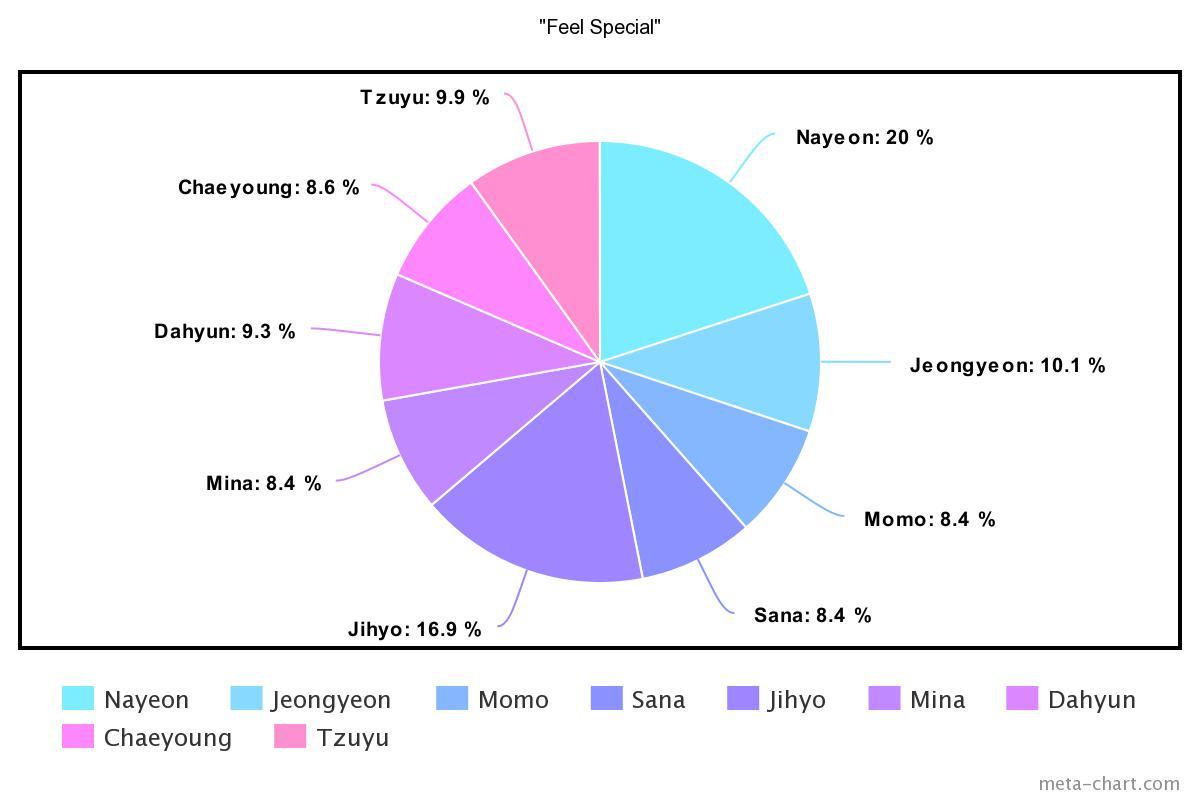 meta-chart - 2021-02-19T144418.909