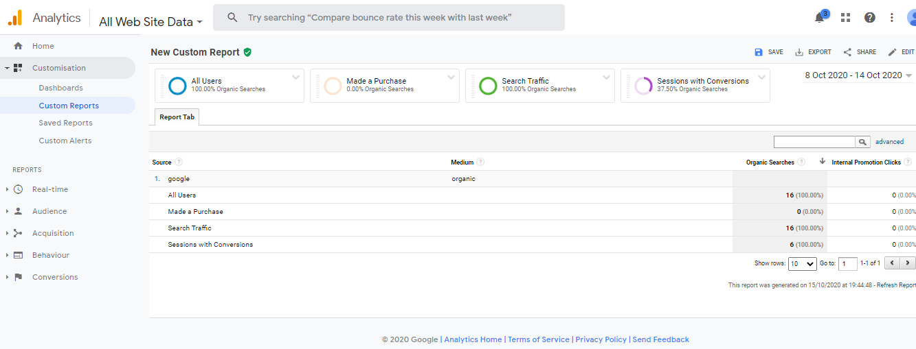 Competing your custom report in Google Analytics